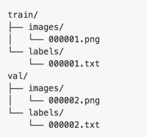 Figure 3: Input folder structure for images and labels.