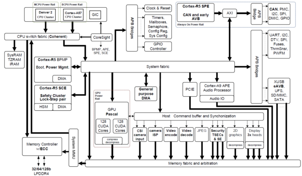 Random binary tree additionally A Guideline For Statistical And Machine Learning also Jetson Tx2 Delivers Twice Intelligence Edge besides Lesson36 also o Dimensionar La Cantidad De Equipos De Una Red Profibus Pa. on data distribution diagram
