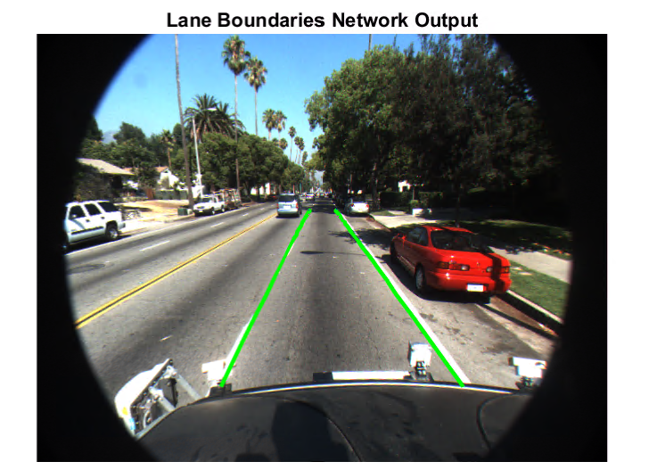 Figure 10. Output of lane boundary detection network.