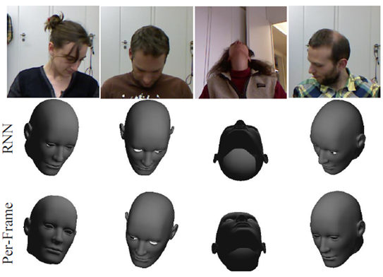 Figure 6. Examples of head pose estimation on the BIWI dataset with the RNN and per-frame algorithms. RNN outperforms the per-frame estimation for various head poses.