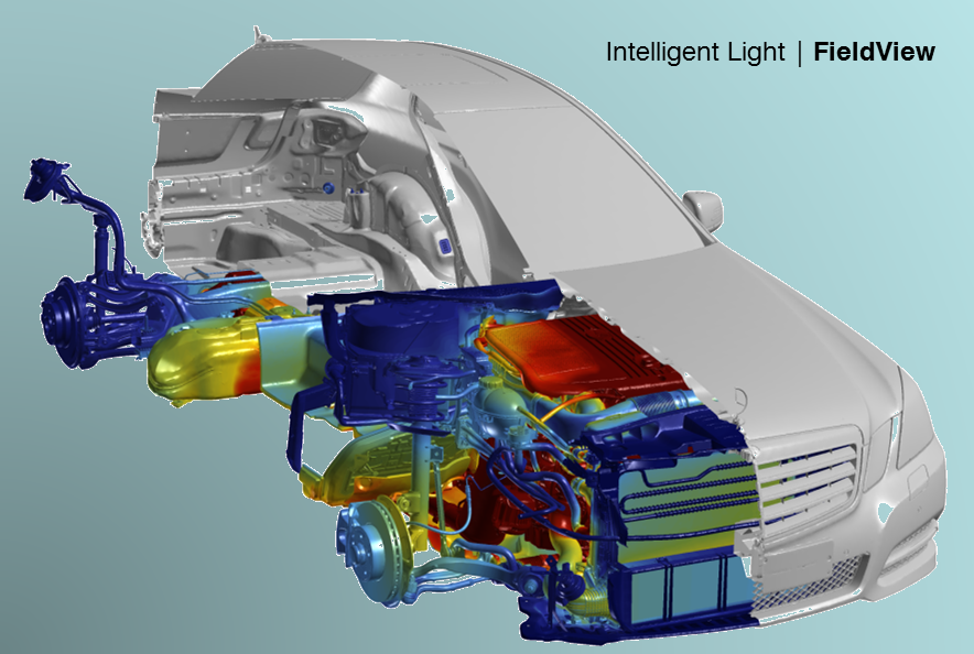 Figure 1: Server-side analysis and visualization of thermal operating bounds in vehicle design, using Intelligent Light's FieldView.