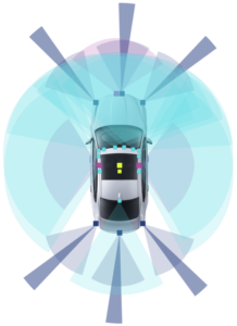 Figure 2. A typical self-driving vehicle setup consists of a multitude of sensors including cameras, radar and lidar, giving the vehicle 360-degree visibility.