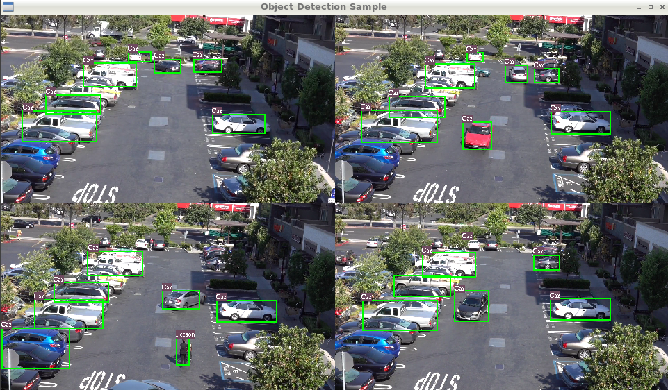 Figure 5: Multi-channel object detection visualization.