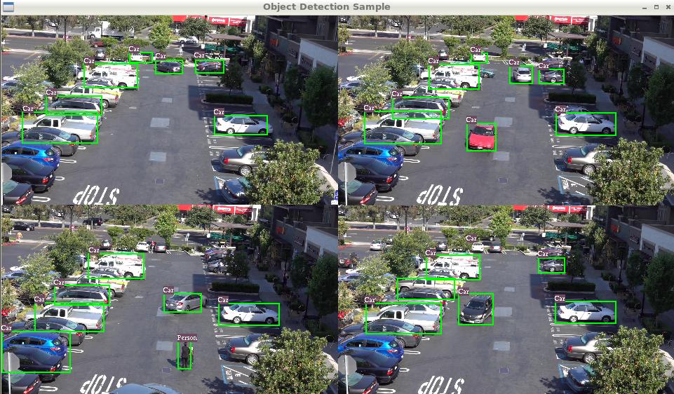 Figure 5: Multi-channel object detection visualization.