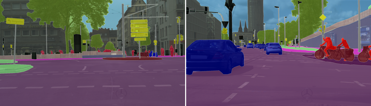 Figure 2. Sample images from the Cityscapes dataset.
