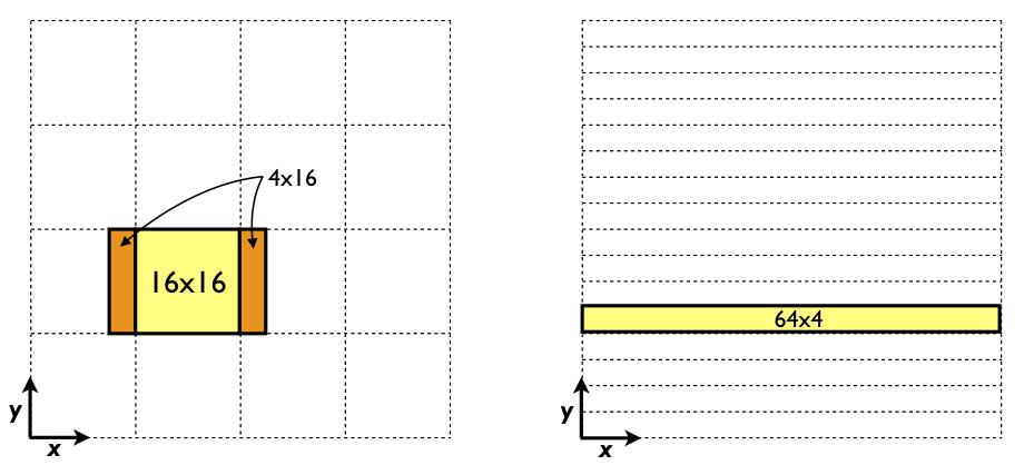 Finite Difference Methods in CUDA C/C++, Part 1 | NVIDIA