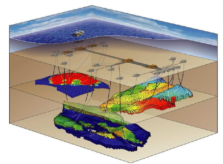 an overview of reservoir geoscience Overview the applied petroleum geoscience programme is a unique programme in subsurface geoscience and exploration at heriot-watt university the programme mainly focuses on exploration petroleum geoscience, but it is closely linked with other msc programmes and research groups in petroleum engineering and reservoir geology at the institute of petroleum engineering, heriot-watt university.