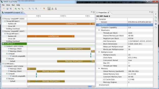 NVVP time line with named OS thread and CUDA device showing the GPU activity of two MPI processes.