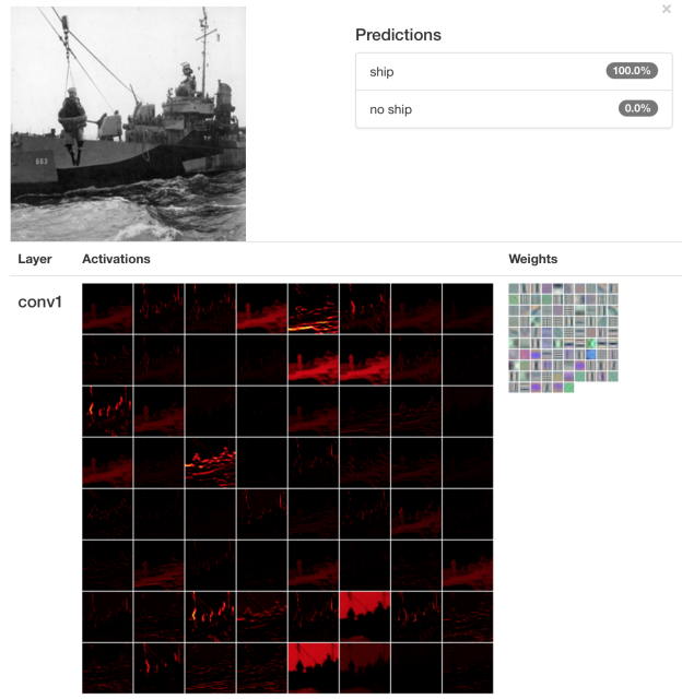 Figure 7: Correctly Classifying an image of a ship.