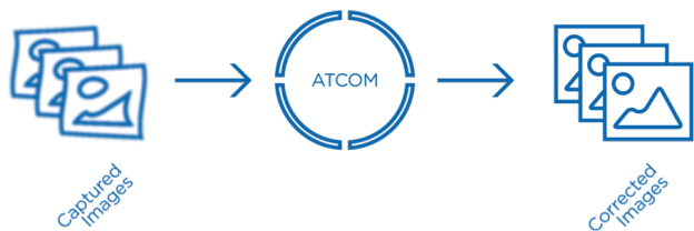 Figure 3: ATCOM processes multiple incoming images to extract additional information for producing enhanced versions.
