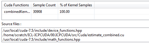 Figure 4: Functions and files in the PC sampling results view.