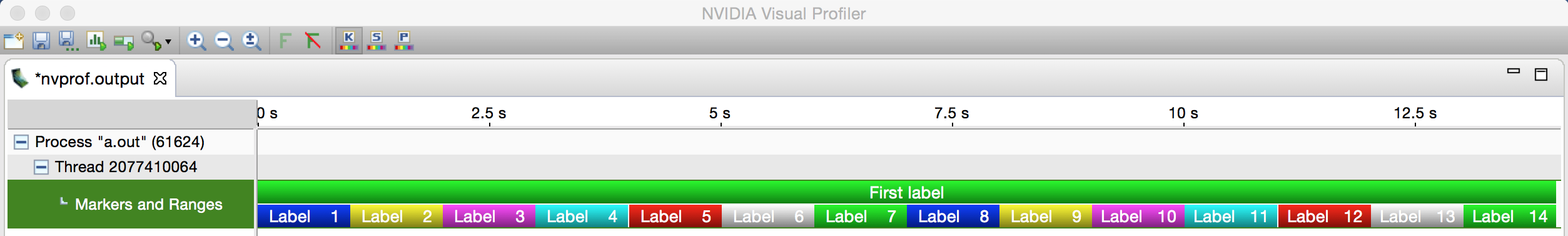 Figure 1: The NVIDIA Visual Profiler (NVVP) profile timeline showing custom ranges and labels inserted using NVTX.