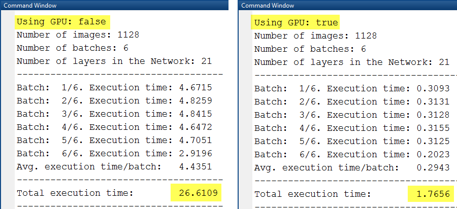 Figure 3: Comparision of execution times for feature extraction using a CPU (left) and NVIDIA Tesla K40 GPU (right).