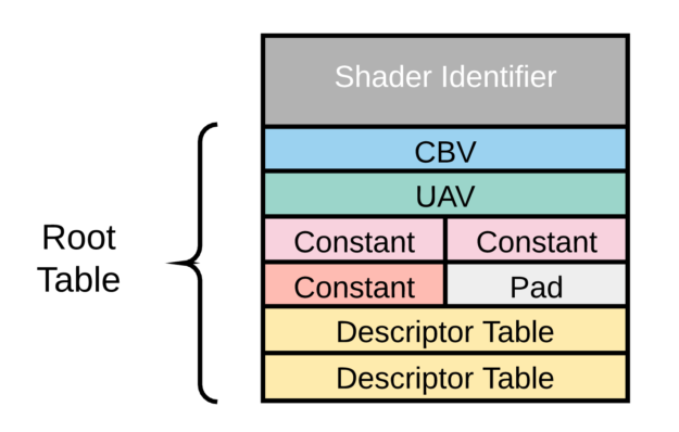 Introduction to NVIDIA RTX and DirectX Ray Tracing | NVIDIA
