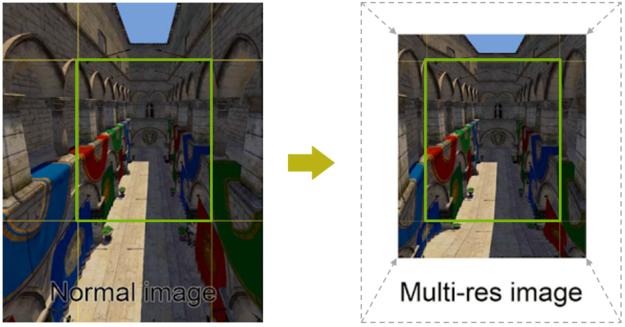 multi-res shading vrworks smp API VR