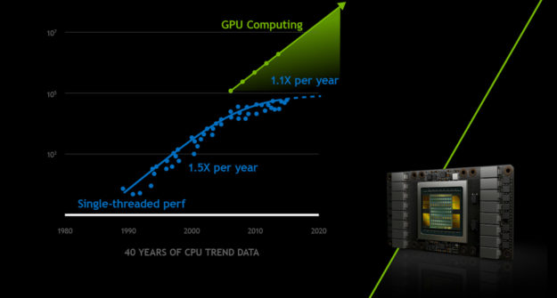 data center hpc supercharged law 625 t@2x