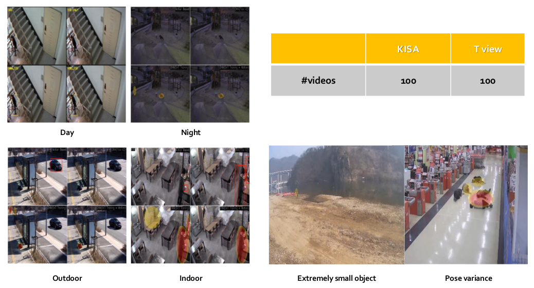 Accelerating Large-Scale Object Detection with TensorRT