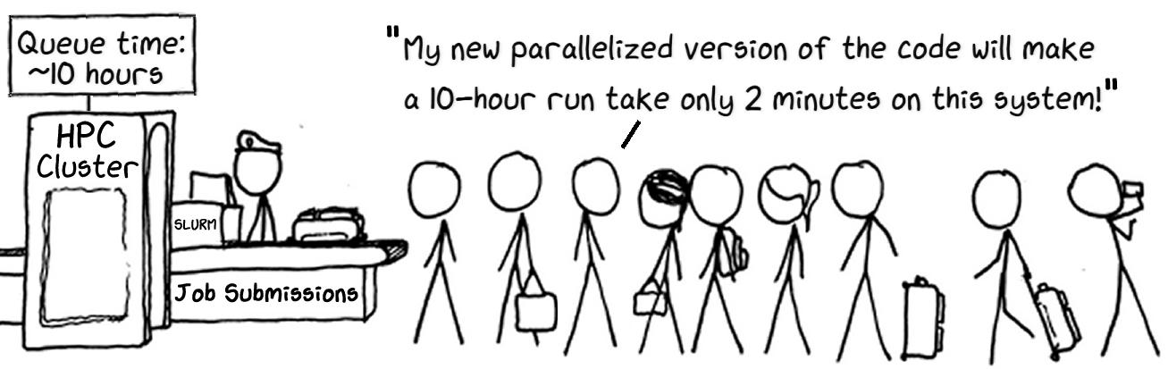 queues png | NVIDIA Developer Blog