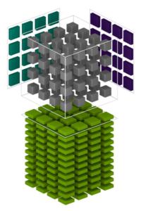 Tensor Ops Made Easier in cuDNN | NVIDIA Developer Blog