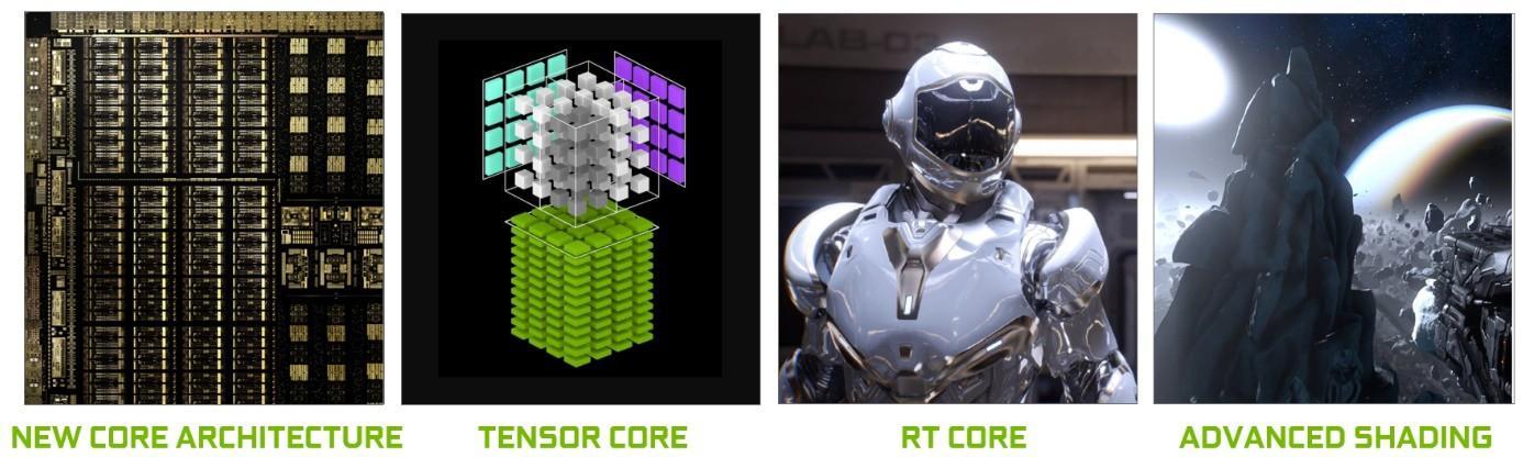 NVIDIA Turing Architecture In-Depth | NVIDIA Developer Blog