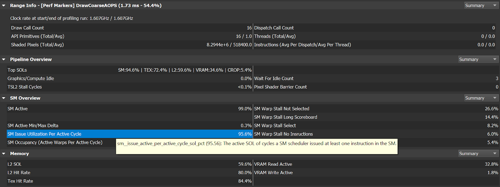 The Peak Performance Percentage Analysis Method For Optimizing Any Htc One X Block Diagram Nsight Range Profiler Screenshot With Tooltip Showing