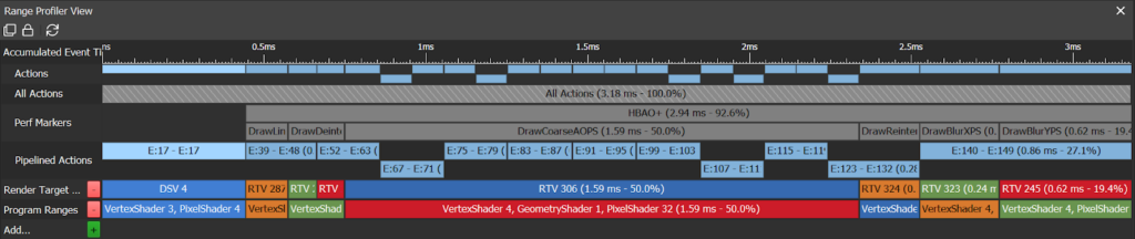 GPU-frame-time breakdown diagram screenshot