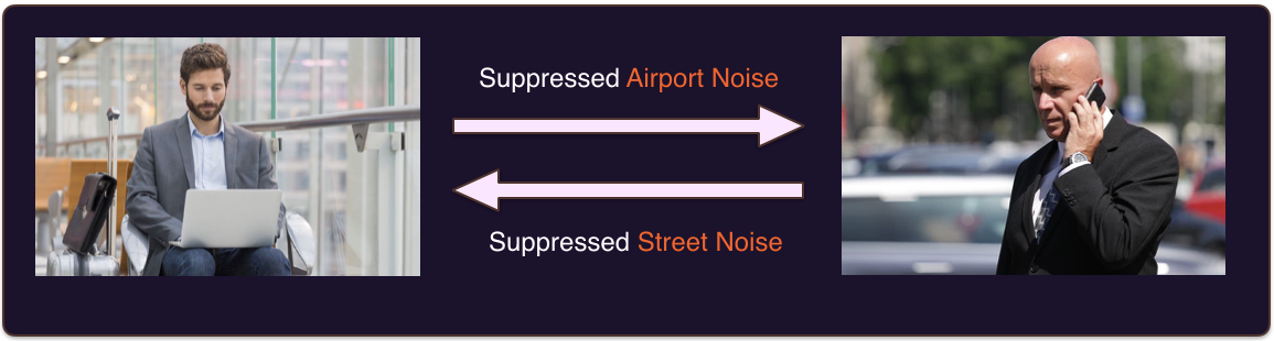 Real-Time Noise Suppression Using Deep Learning | NVIDIA