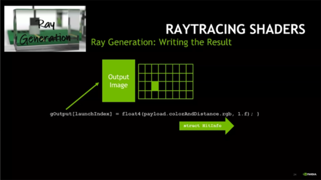 Writing out the ray tracing result diagram