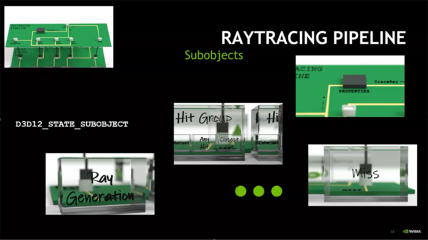 D3D 12 ray tracing subobjects diagram
