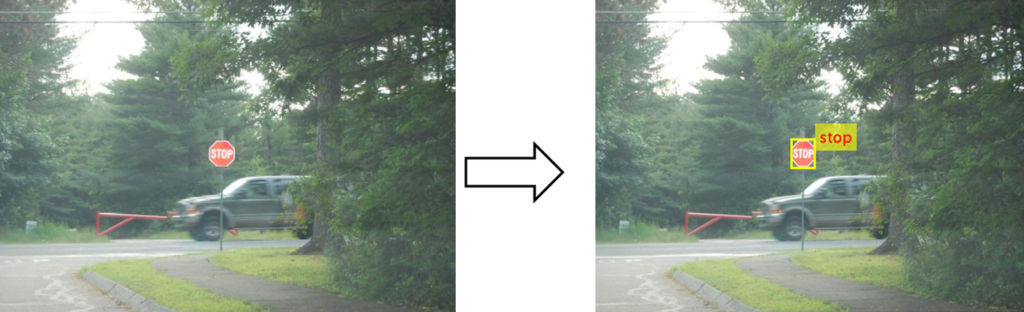 Images showing adding tags to road signs