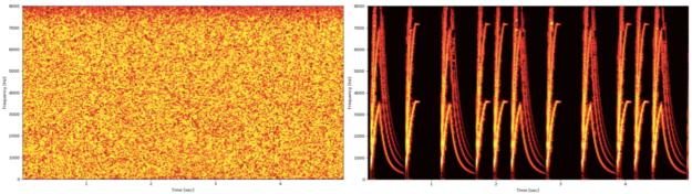 Spectrogram of noise types