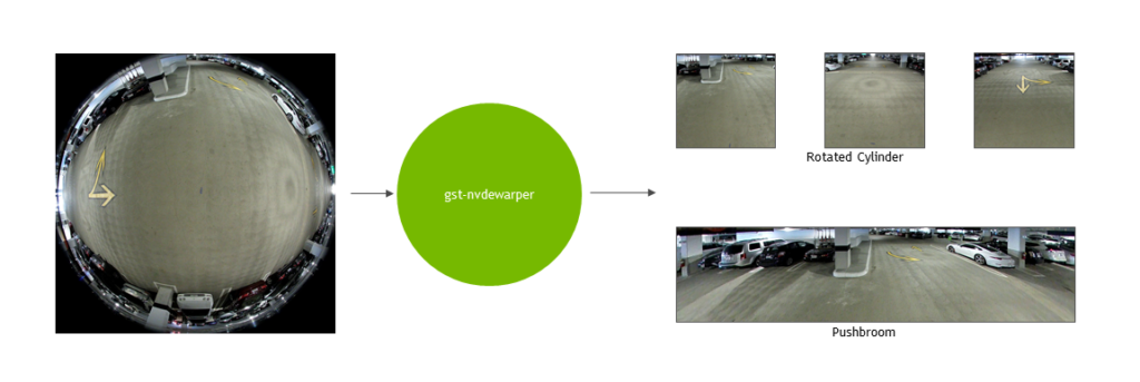 Dewarping image example