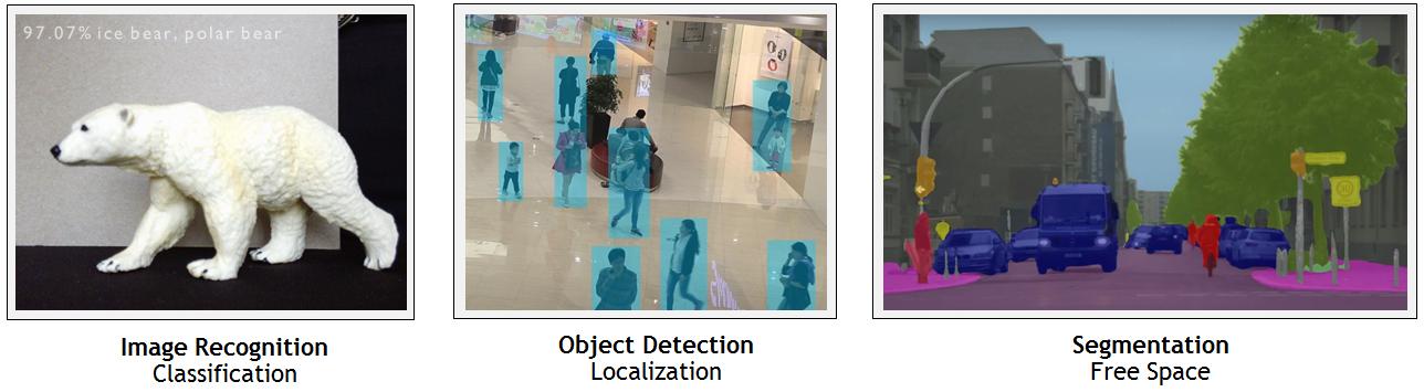 Jetson Nano Brings AI Computing to Everyone | NVIDIA Developer Blog