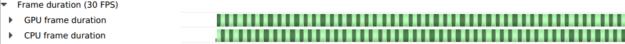Frame duration image