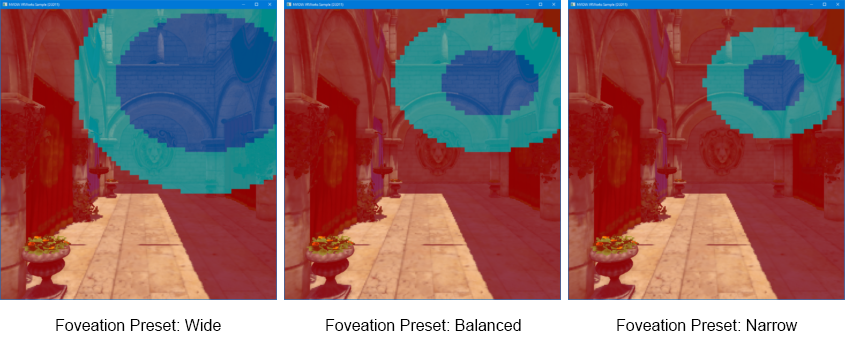 Foveation pattern preset images