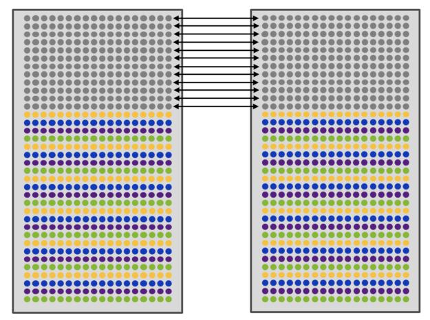 Compute fabric topology diagram