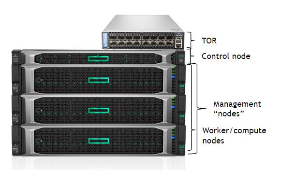 DS cluster hardware image