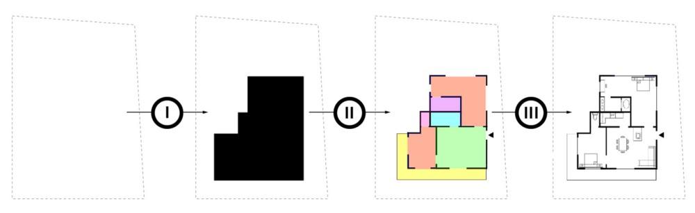 ArchiGAN: a Generative Stack for Apartment Building Design