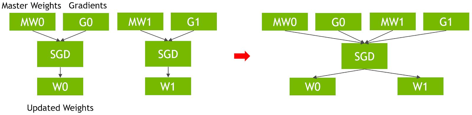 Deeplab V3 Plus Tensorflow