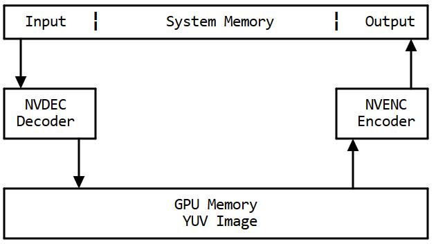 Nvidia Docker Nvenc