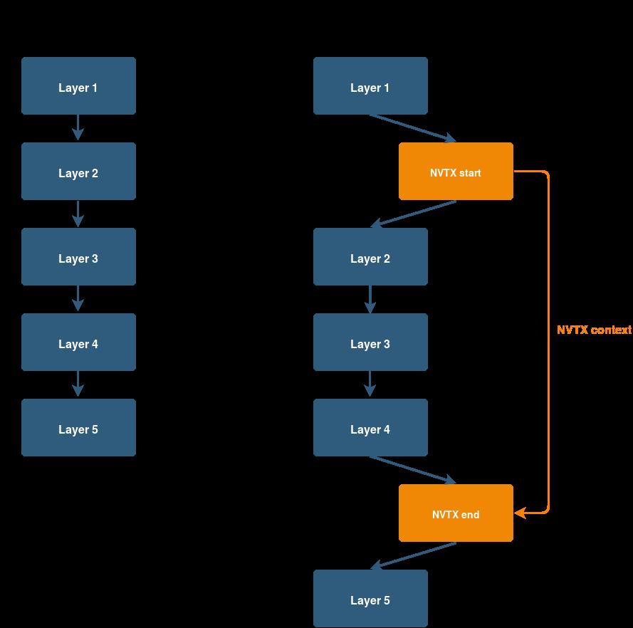 Tensorflow Profiler Github