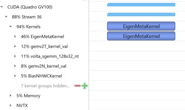 CUDA kernel execution on GPU image