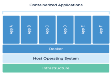 docker-containerized-resized