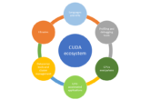cuda-ecosystem-2