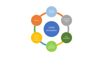 cuda-ecosystem
