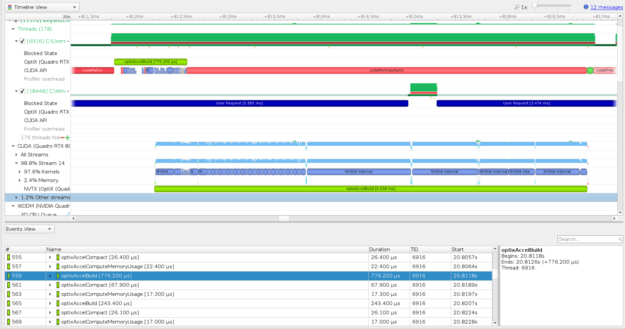 The screenshot of the NSight Systems GUI shows OptiX API activity.