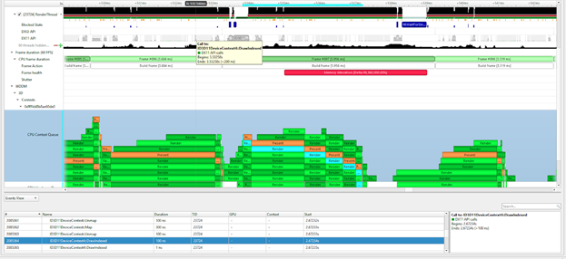 The screenshot of the NSight Systems GUI shows the activity of the Windows subsystem.